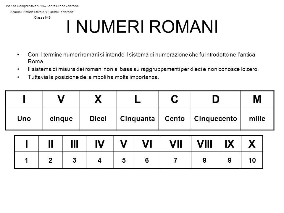 I NUMERI ROMANI I V X L C D M I II III IV V VI VII VIII IX X Uno