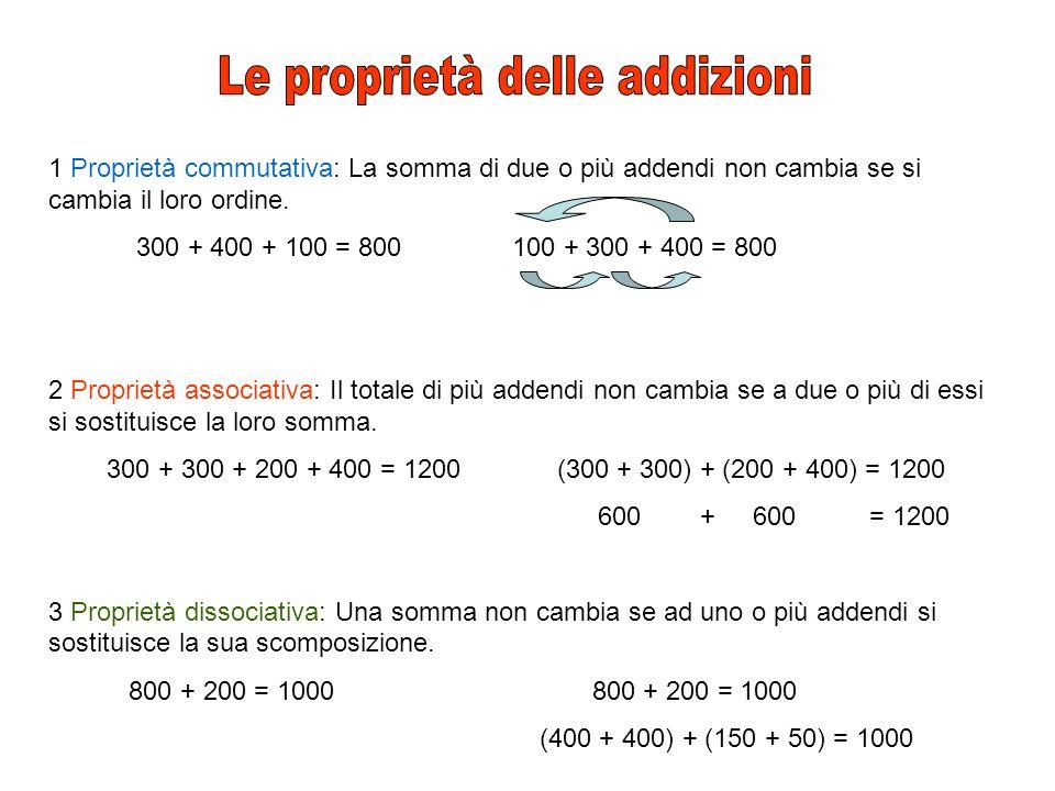 Le proprietà delle addizioni