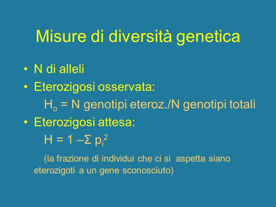 Misure di diversità genetica