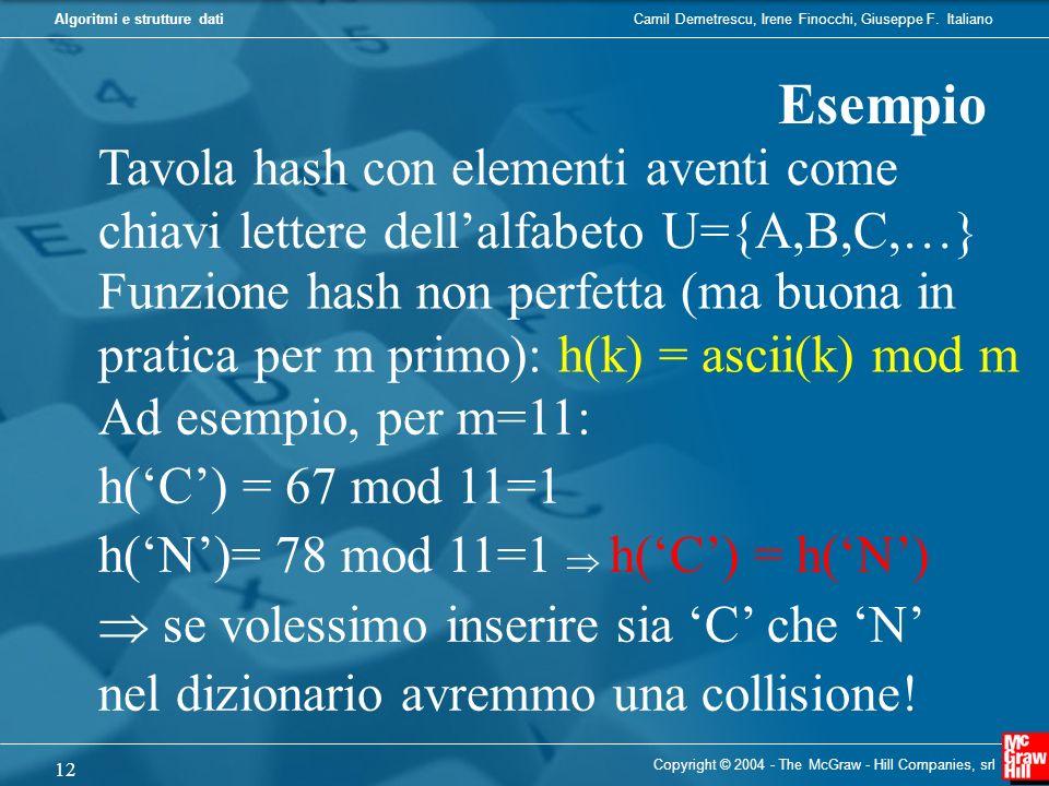 Esempio Tavola hash con elementi aventi come chiavi lettere dell'alfabeto U={A,B,C,…}