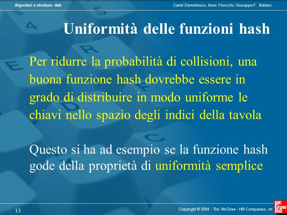 Uniformità delle funzioni hash
