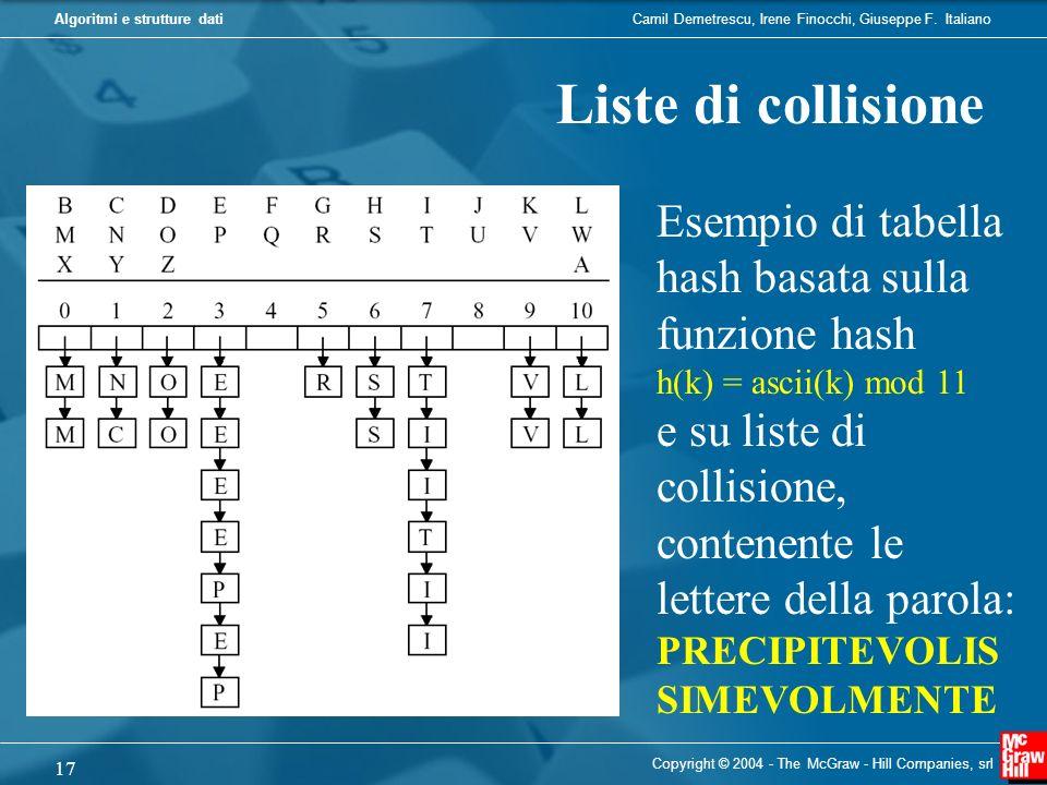 Liste di collisione Esempio di tabella hash basata sulla funzione hash
