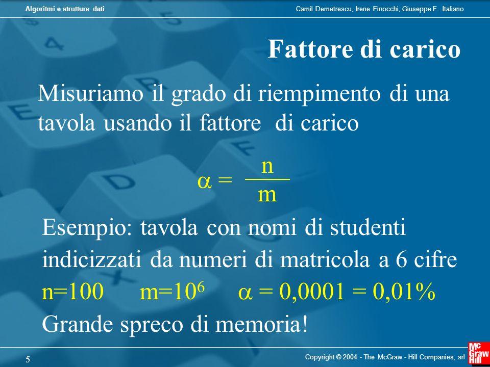 Fattore di carico Misuriamo il grado di riempimento di una tavola usando il fattore di carico.  =