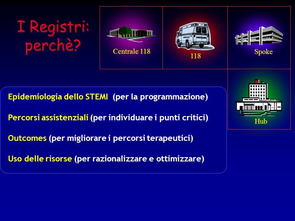 I Registri: perchè Epidemiologia dello STEMI (per la programmazione)
