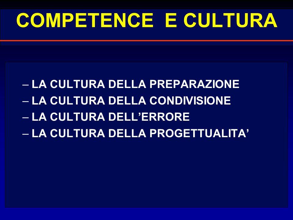 COMPETENCE E CULTURA LA CULTURA DELLA PREPARAZIONE