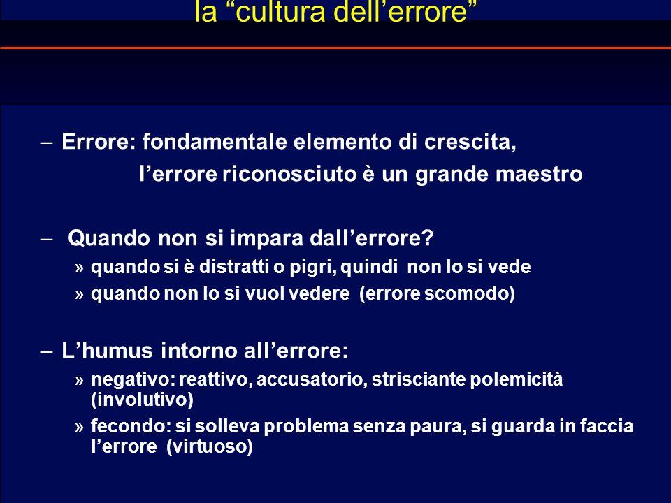 RISORSE UMANE la cultura dell'errore