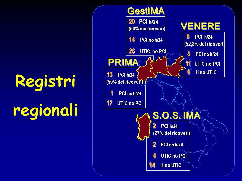Registri regionali GestIMA VENERE PRIMA S.O.S. IMA 3 PCI no h/24