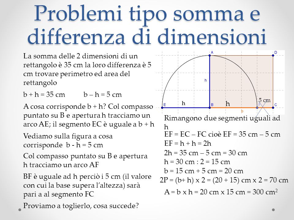 Problemi tipo somma e differenza di dimensioni