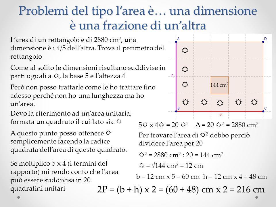 Problemi del tipo l'area è… una dimensione è una frazione di un'altra