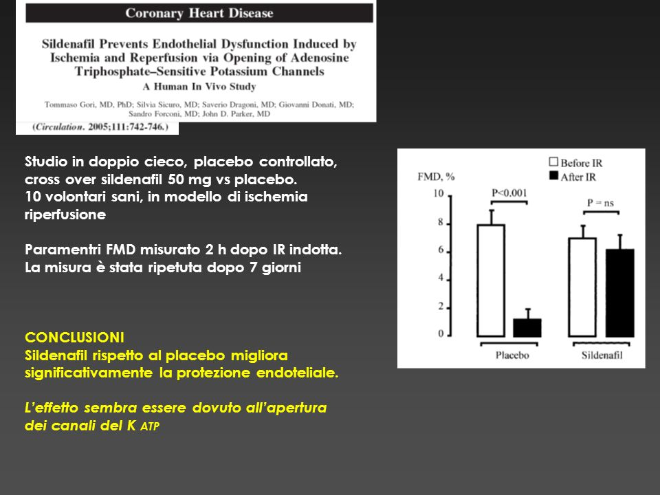Studio in doppio cieco, placebo controllato, cross over sildenafil 50 mg vs placebo.