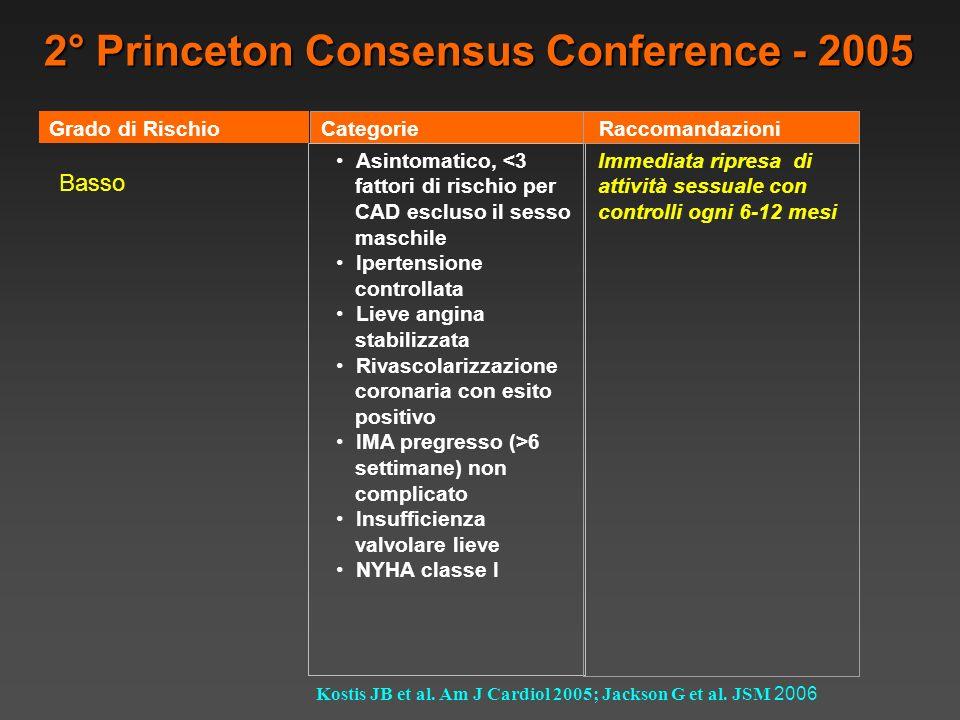 2° Princeton Consensus Conference - 2005