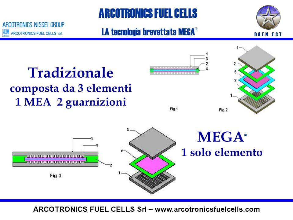Tradizionale MEGA® ARCOTRONICS FUEL CELLS composta da 3 elementi
