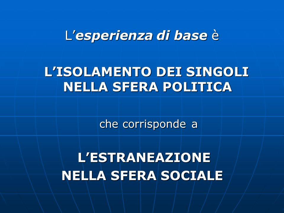 L'ISOLAMENTO DEI SINGOLI NELLA SFERA POLITICA
