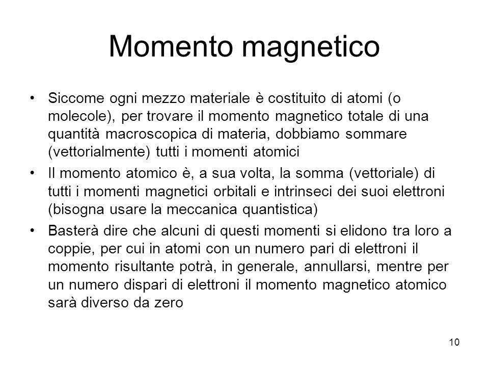 Momento magnetico