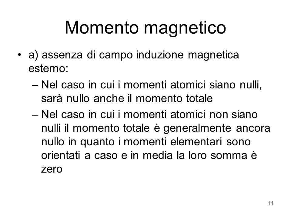 Momento magnetico a) assenza di campo induzione magnetica esterno: