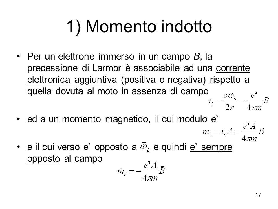 1) Momento indotto