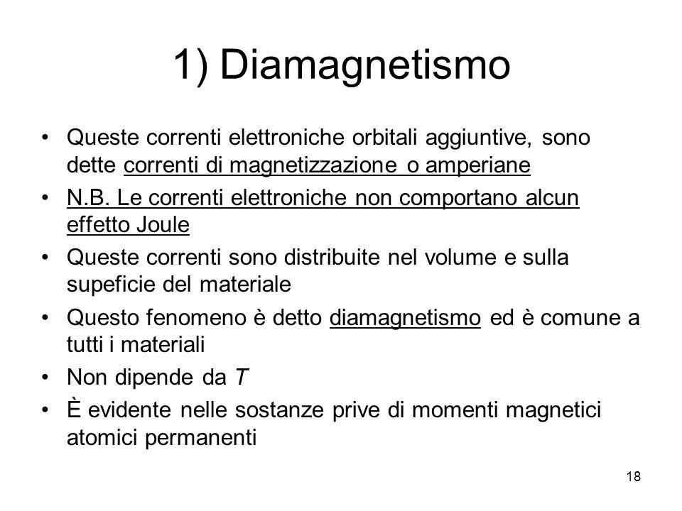 1) Diamagnetismo Queste correnti elettroniche orbitali aggiuntive, sono dette correnti di magnetizzazione o amperiane.