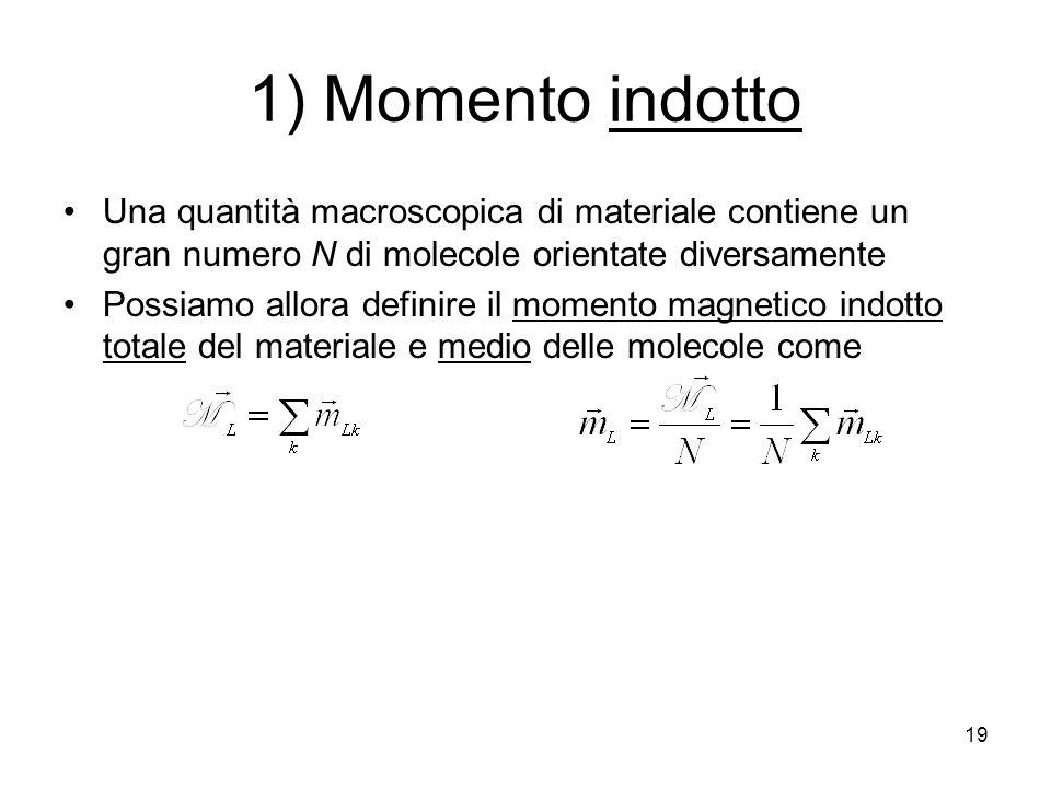 1) Momento indotto Una quantità macroscopica di materiale contiene un gran numero N di molecole orientate diversamente.