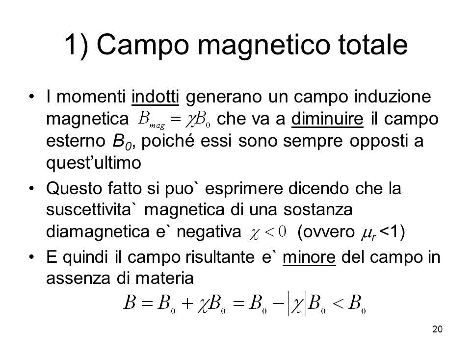 1) Campo magnetico totale