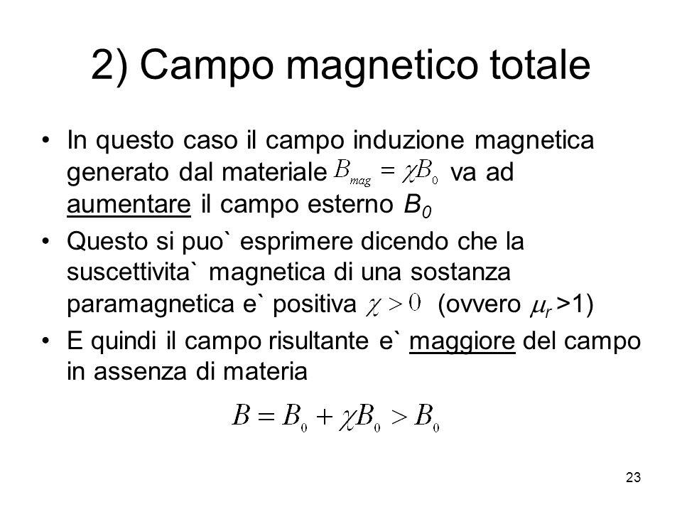 2) Campo magnetico totale