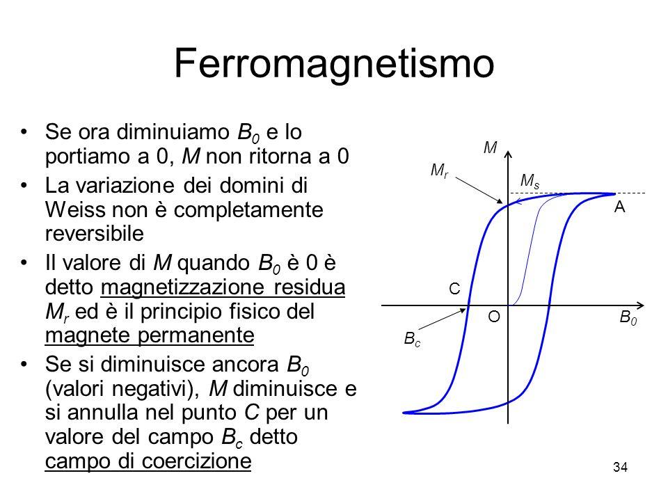 Ferromagnetismo Se ora diminuiamo B0 e lo portiamo a 0, M non ritorna a 0. La variazione dei domini di Weiss non è completamente reversibile.