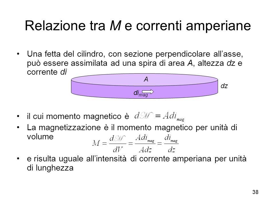 Relazione tra M e correnti amperiane