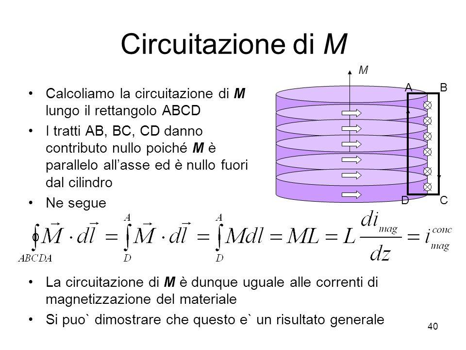 Circuitazione di M M. A. B. C. D. Calcoliamo la circuitazione di M lungo il rettangolo ABCD.