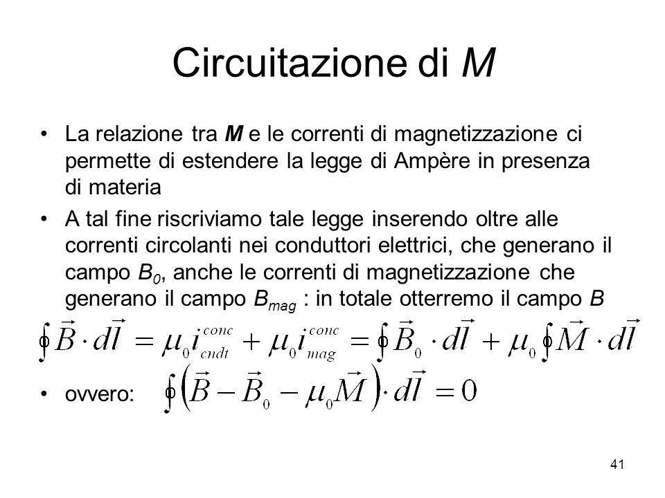 Circuitazione di M La relazione tra M e le correnti di magnetizzazione ci permette di estendere la legge di Ampère in presenza di materia.
