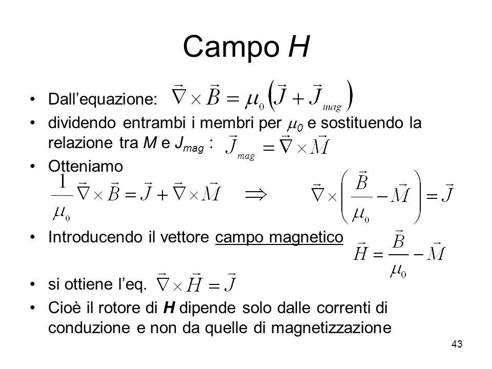 Campo H Dall'equazione: