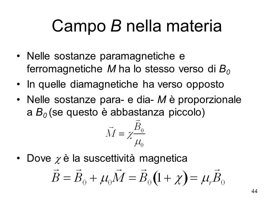 Campo B nella materia Nelle sostanze paramagnetiche e ferromagnetiche M ha lo stesso verso di B0. In quelle diamagnetiche ha verso opposto.