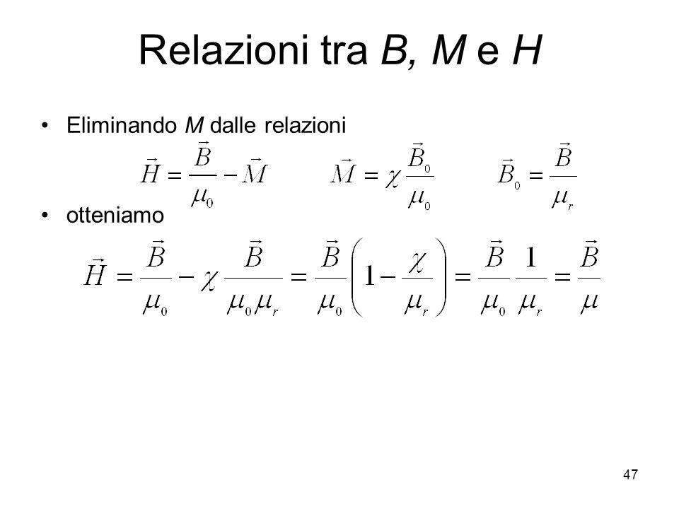 Relazioni tra B, M e H Eliminando M dalle relazioni otteniamo