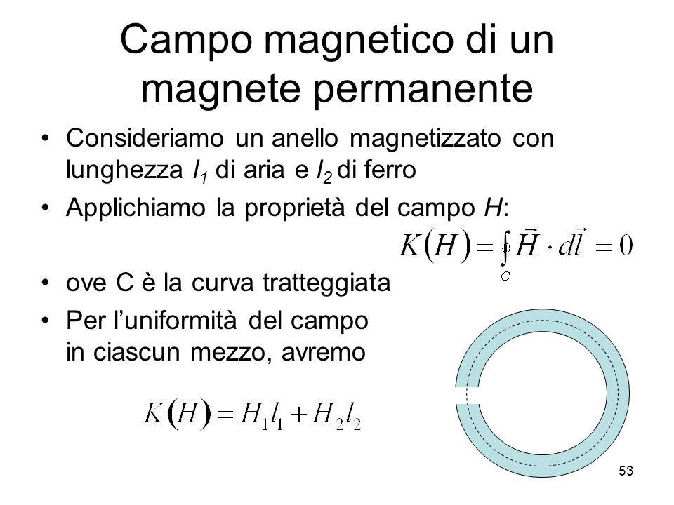 Campo magnetico di un magnete permanente