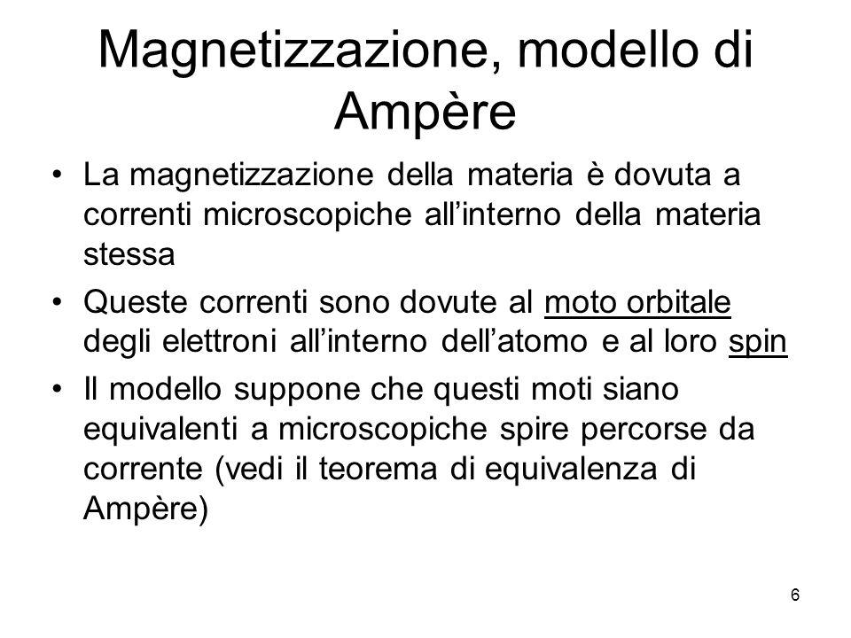 Magnetizzazione, modello di Ampère