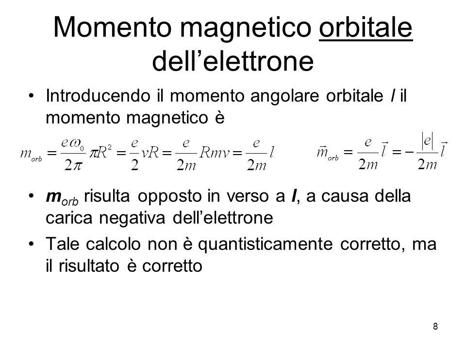Momento magnetico orbitale dell'elettrone
