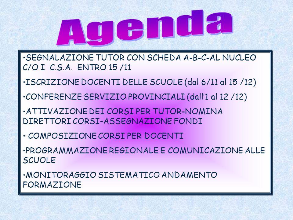 AgendaSEGNALAZIONE TUTOR CON SCHEDA A-B-C-AL NUCLEO C/O I C.S.A. ENTRO 15 /11. ISCRIZIONE DOCENTI DELLE SCUOLE (dal 6/11 al 15 /12)
