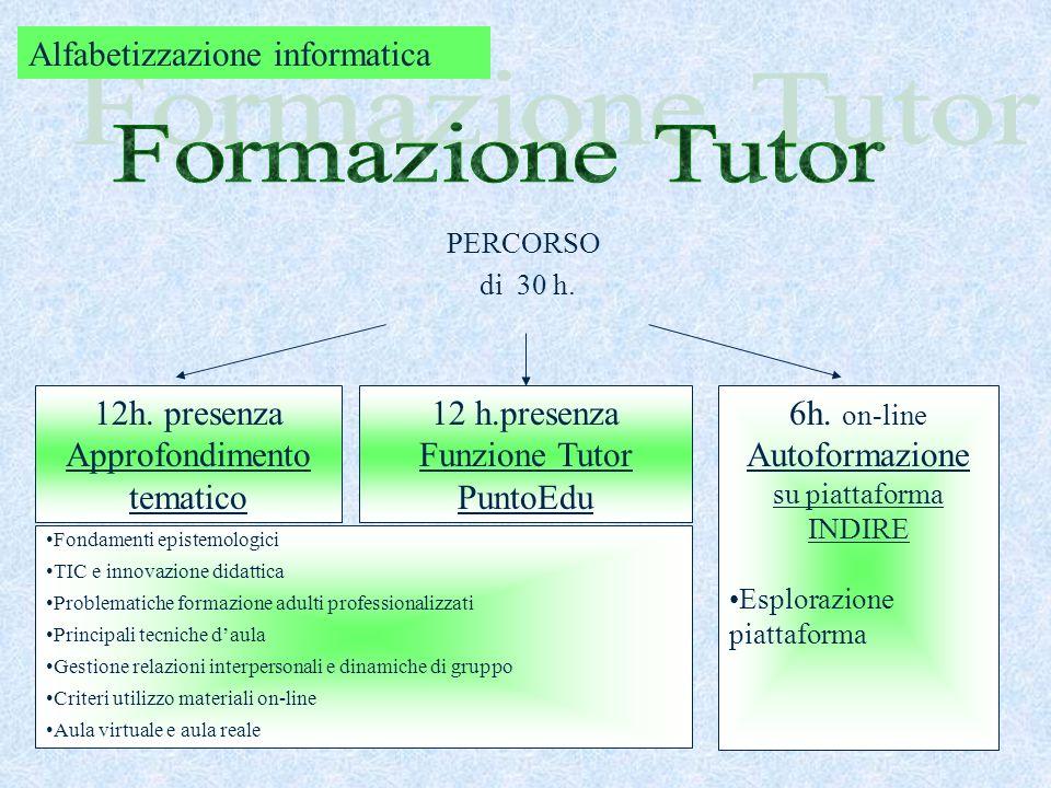 Formazione Tutor Alfabetizzazione informatica 12h. presenza