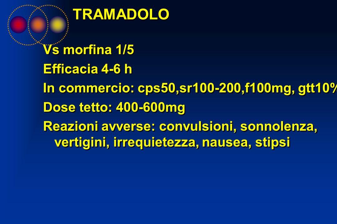 TRAMADOLO Vs morfina 1/5 Efficacia 4-6 h