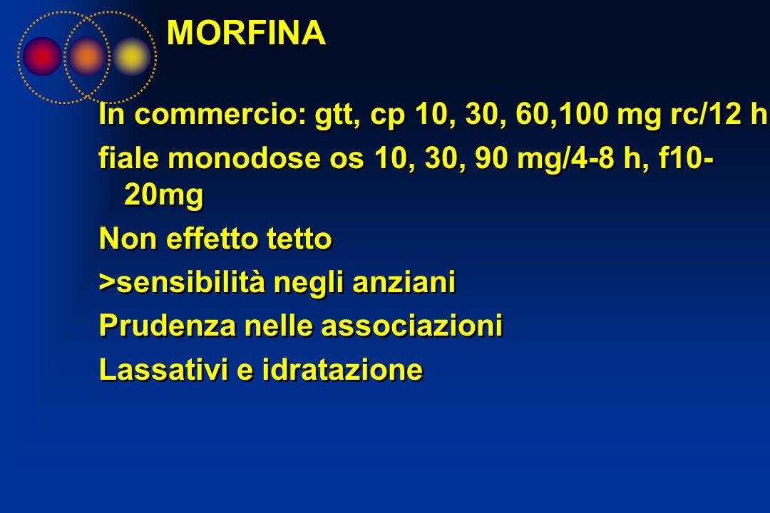 MORFINA In commercio: gtt, cp 10, 30, 60,100 mg rc/12 h,