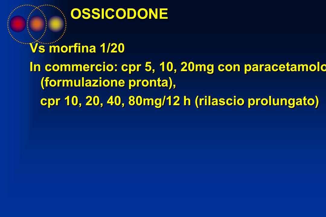 OSSICODONE Vs morfina 1/20