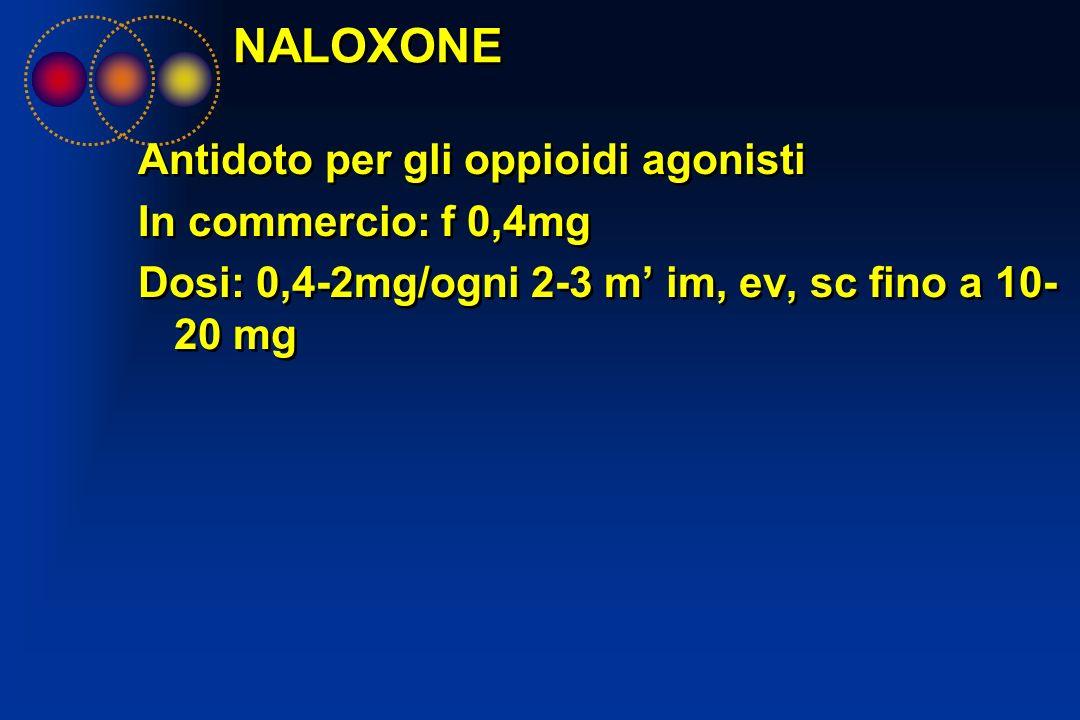 NALOXONE Antidoto per gli oppioidi agonisti In commercio: f 0,4mg