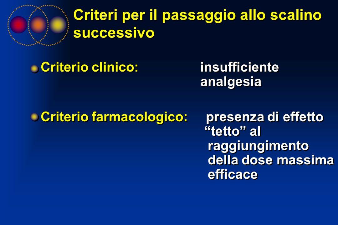 Criteri per il passaggio allo scalino successivo