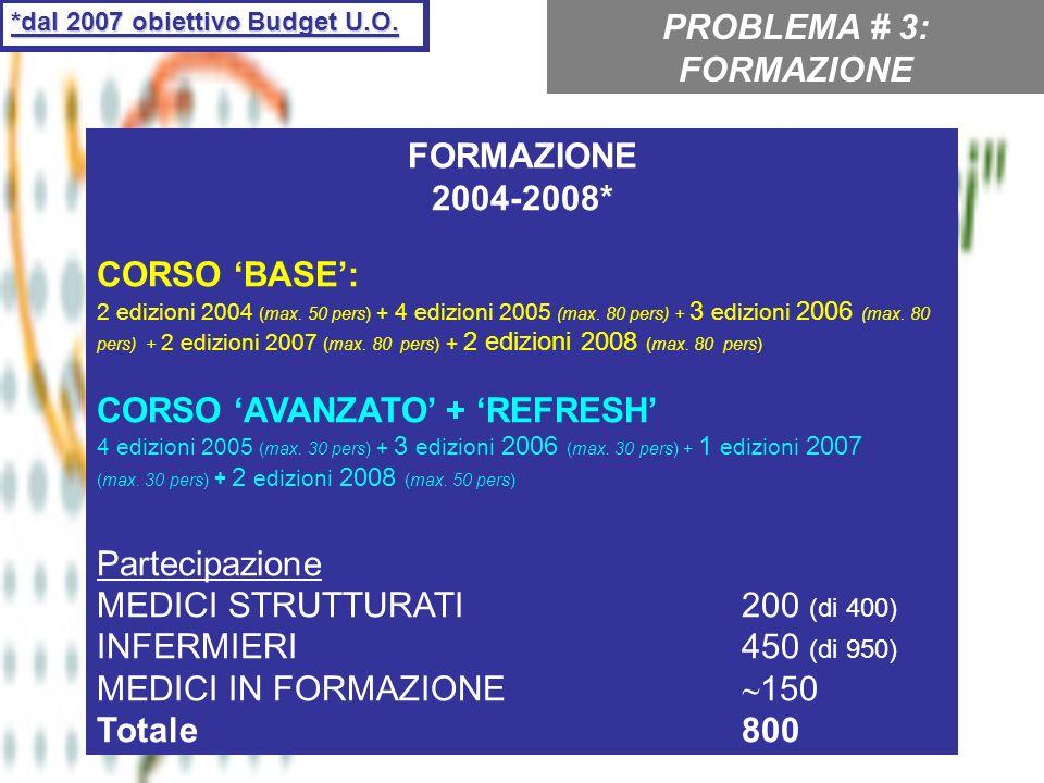 PROBLEMA # 3: FORMAZIONE FORMAZIONE 2004-2008*
