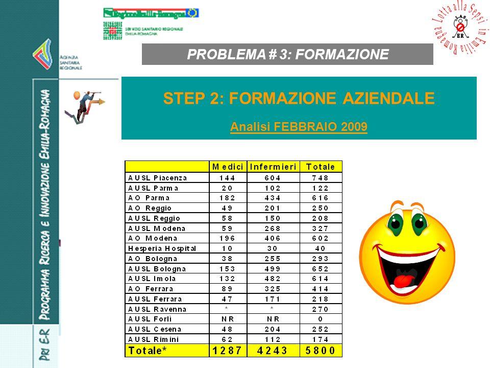 PROBLEMA # 3: FORMAZIONE STEP 2: FORMAZIONE AZIENDALE