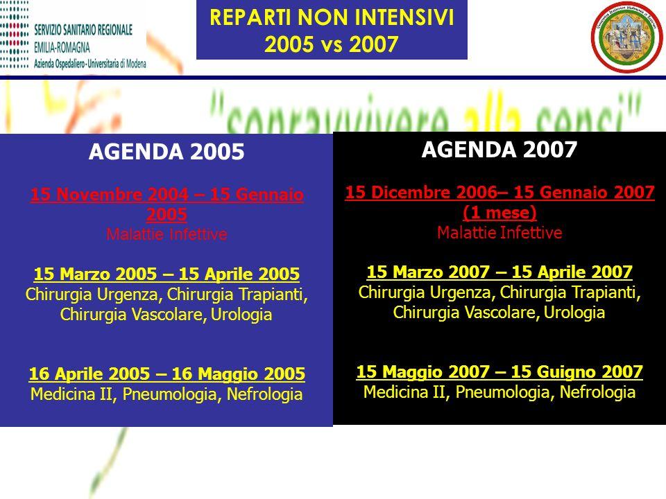 15 Dicembre 2006– 15 Gennaio 2007 (1 mese)