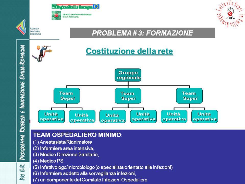 PROBLEMA # 3: FORMAZIONE