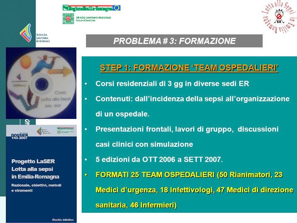 PROBLEMA # 3: FORMAZIONE STEP 1: FORMAZIONE 'TEAM OSPEDALIERI'