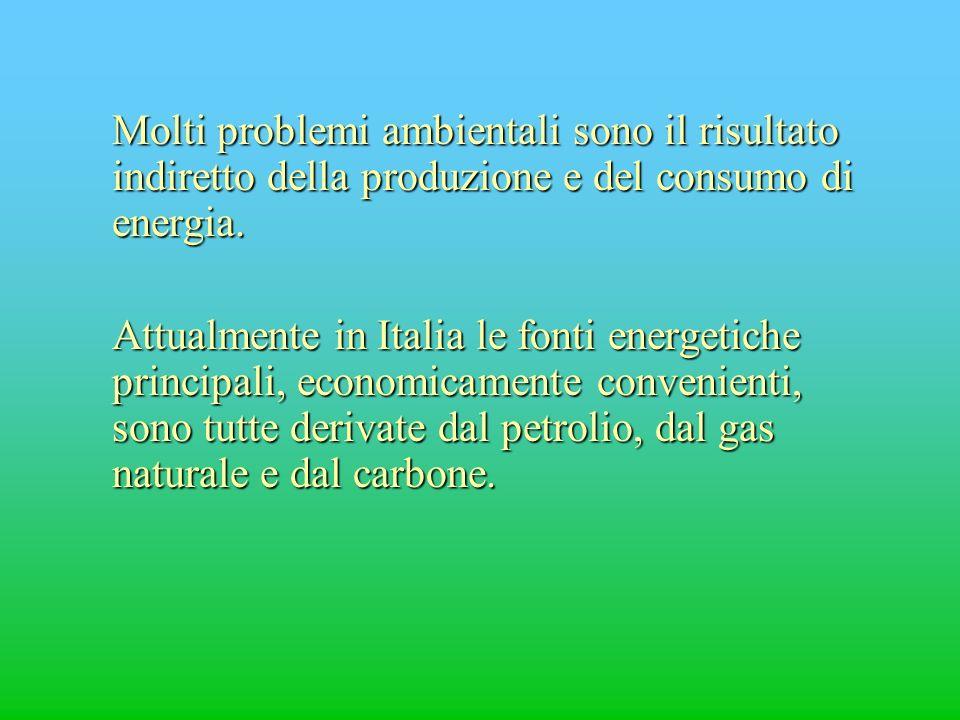 Molti problemi ambientali sono il risultato indiretto della produzione e del consumo di energia.