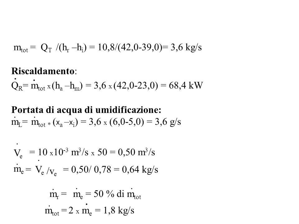 mtot =  QT  /(hr –hi) = 10,8/(42,0-39,0)= 3,6 kg/s