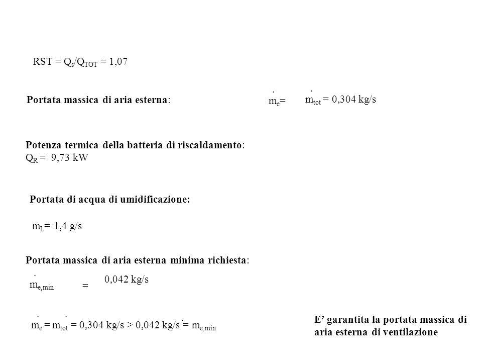 RST = Qs/QTOT = 1,07 me= . mtot = 0,304 kg/s. Portata massica di aria esterna: Potenza termica della batteria di riscaldamento: