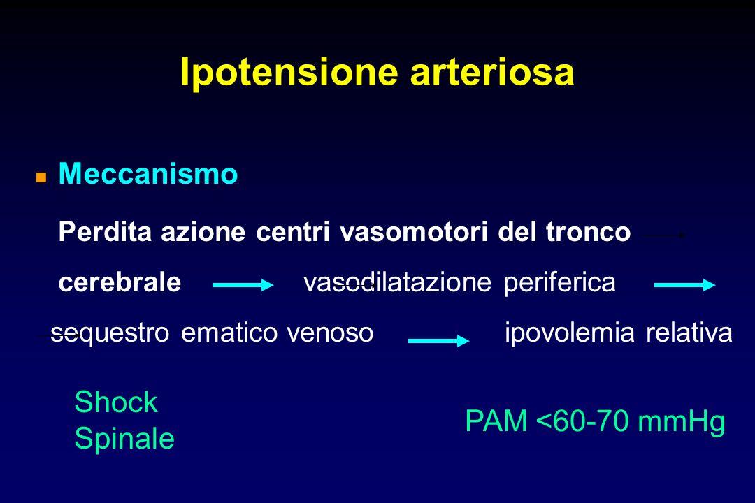 Ipotensione arteriosa